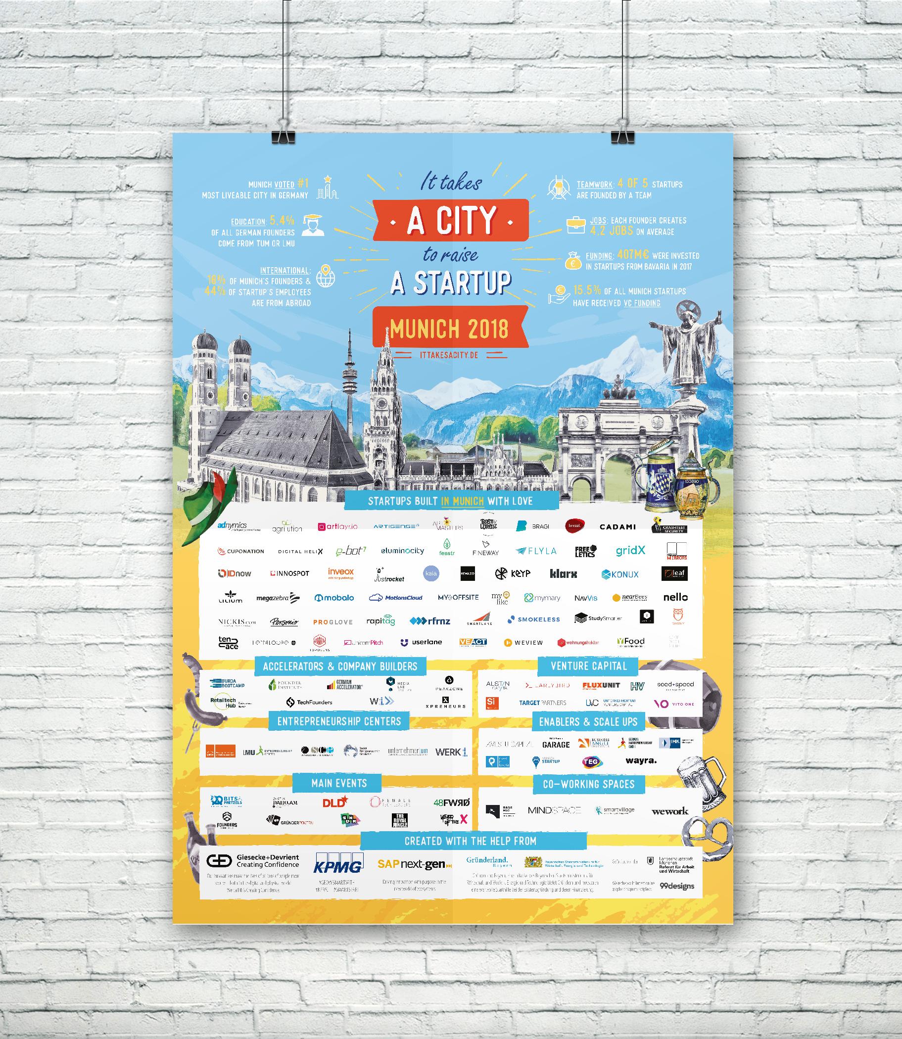 it-takes-a-city-2018-itac